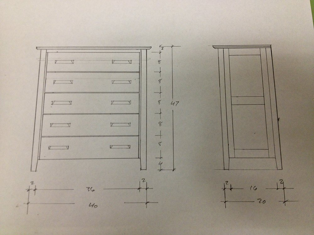 Dresser plans cedar mountain woodwrights for Furniture ellensburg